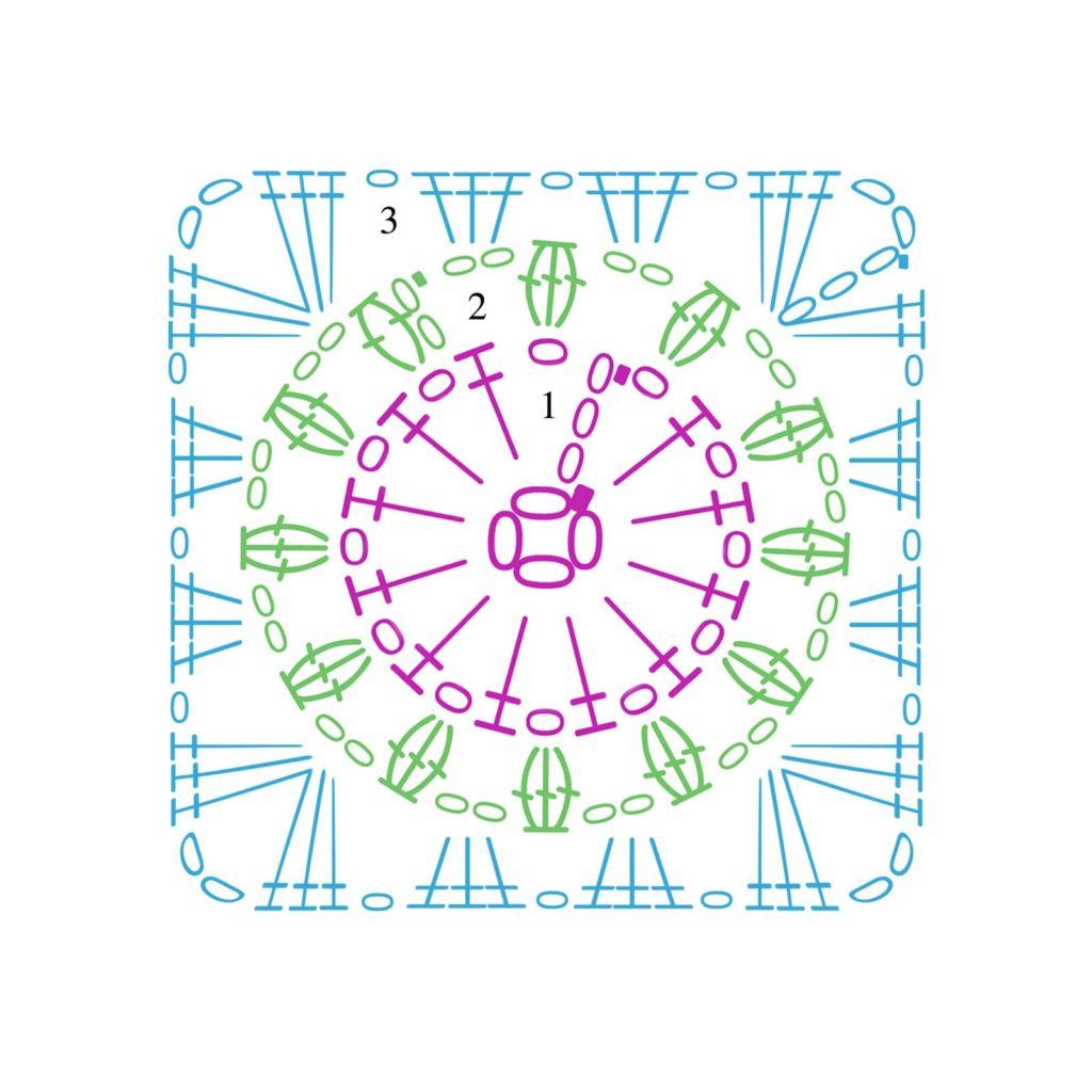 Granny Square Crochet Blanket Pattern Stitch Diagram