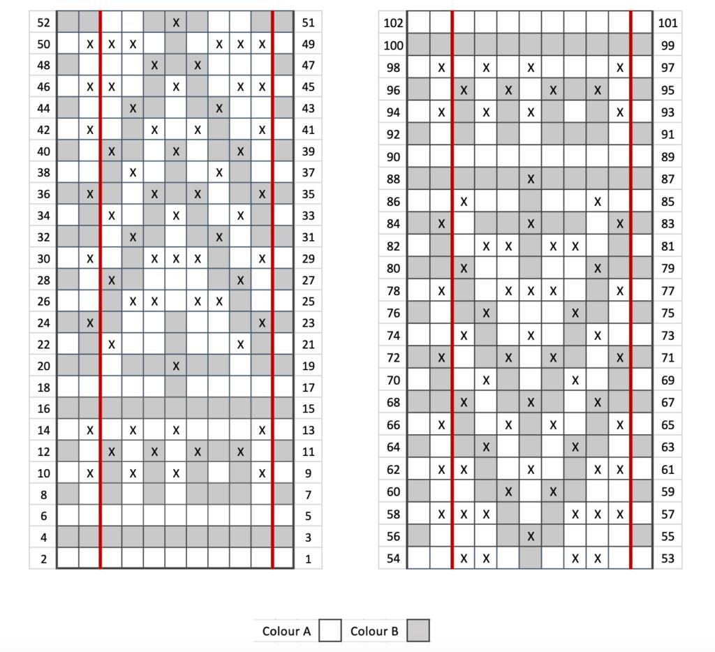 Mosaic Crochet Blanket Wrap Chart